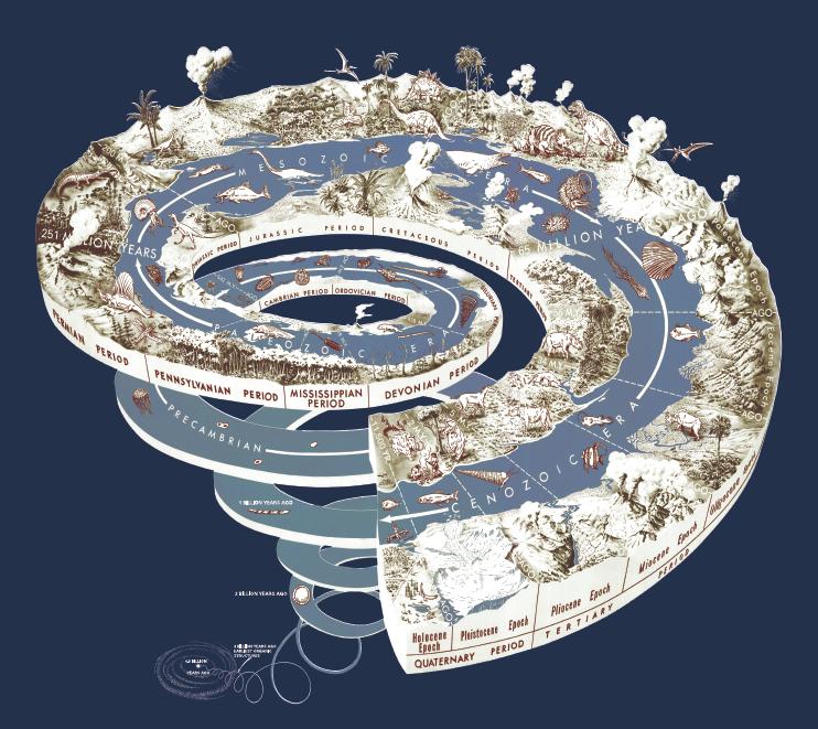 Geologic Time Spiral © USGS