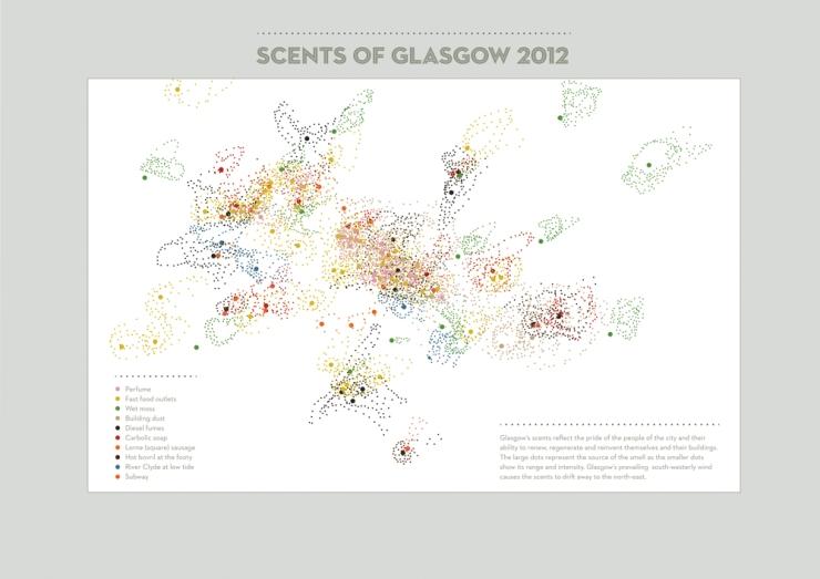 Scents of Glasgow (2012), courtesy Kate McLean/Phaidon