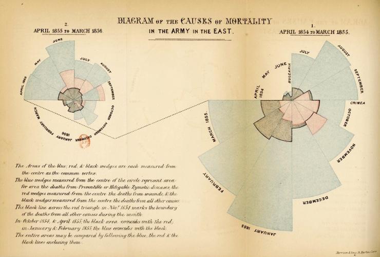 Diagram_colour_compl
